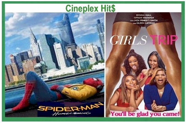 MoviesSpiderHComingGirlsTrip